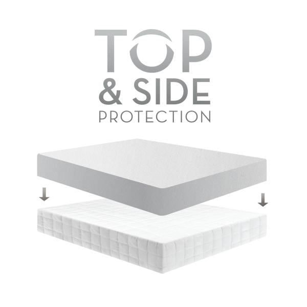 5 Sided Tencel Jersey Mattress Protector