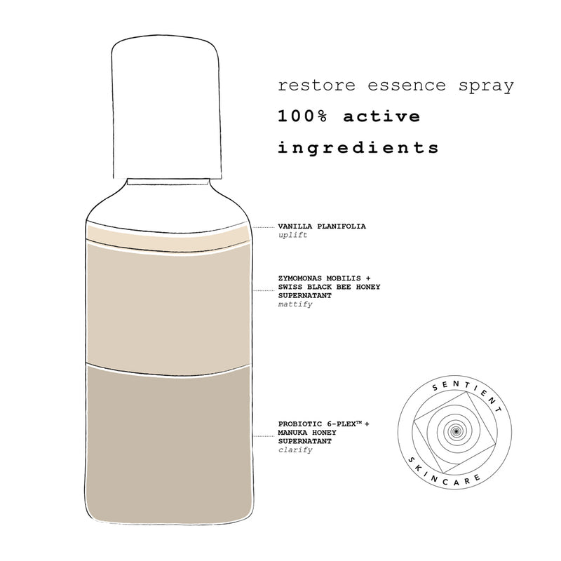 Restore Essence Spray