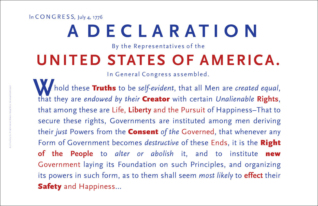 US Declaration of Independence A180 Wall Art