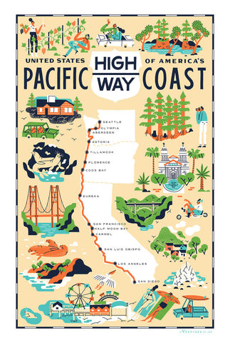 Tea Towel - The Pacific Coast Highway