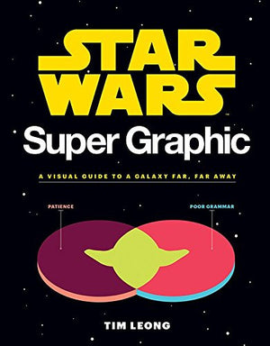 Star Wars Super Graphic cover