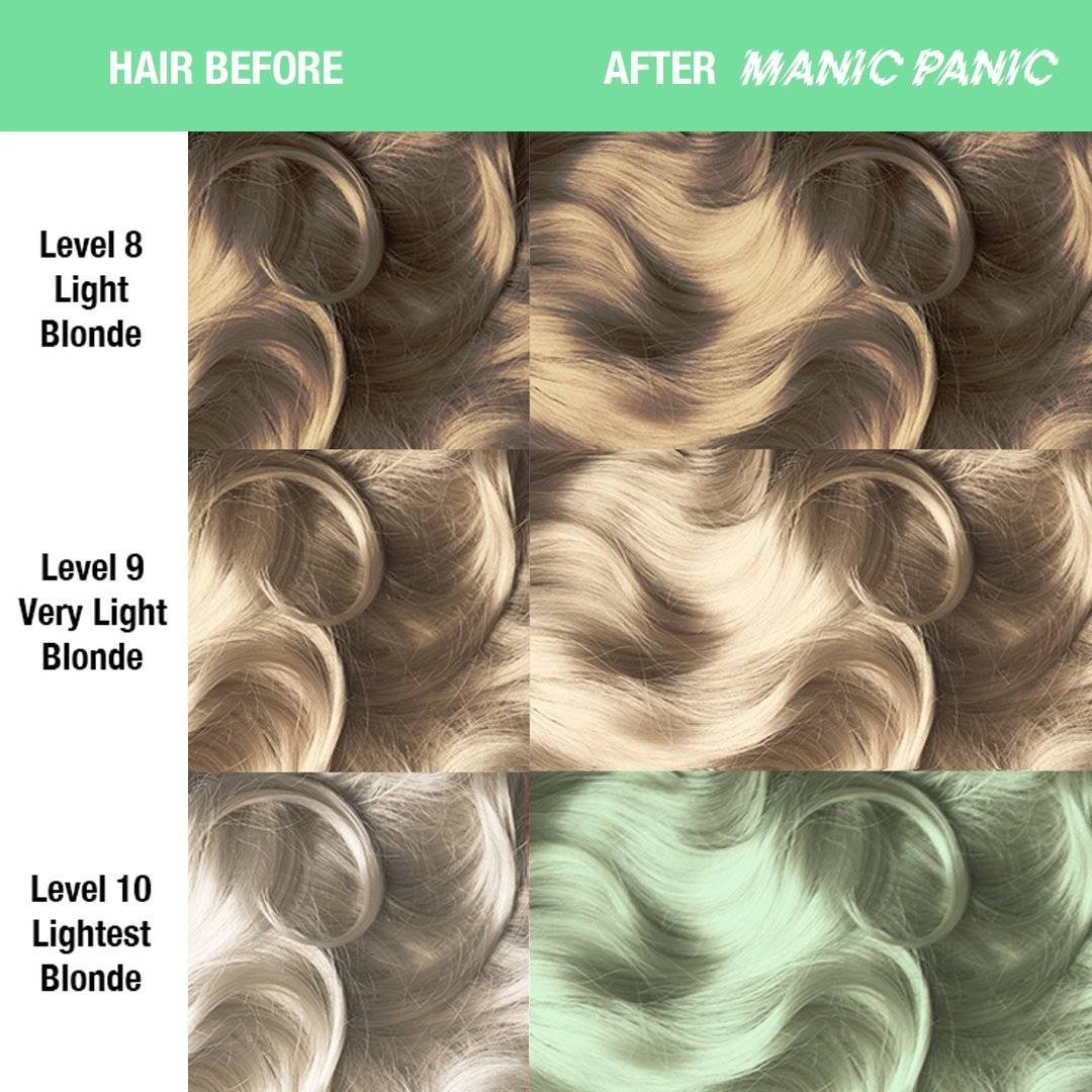 Manic Panic Sea Nymph Creamtone 118ml