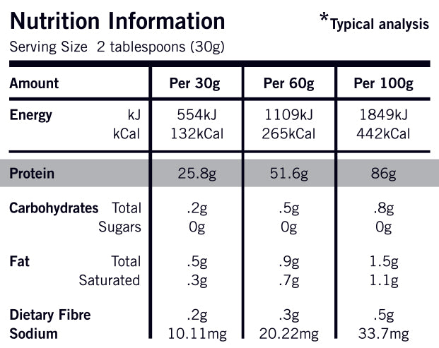 Pure Rice Protein Nutrition Information