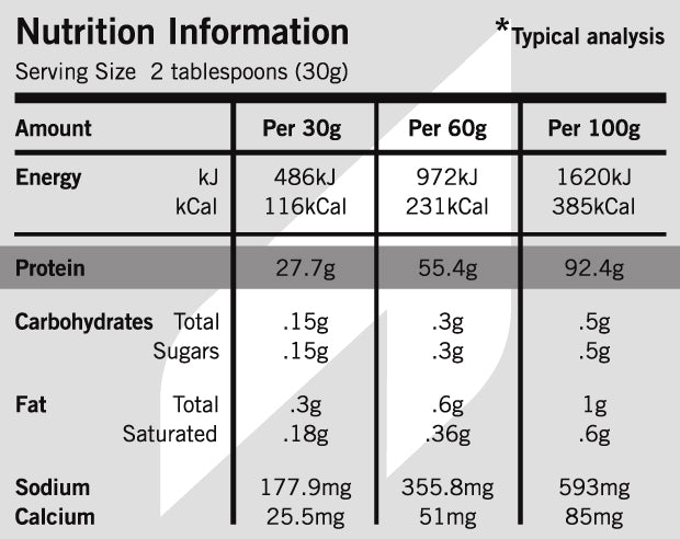 Pure NZ Whey Protein Isolate Powder Ion Exchange Nutrition Information