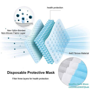 50 x Top Quality Face Masks  Medical Grade 3 Layer with Elastic Ear Loop Dust-proof Anti-bacteria (Limited Stock) - Eco R Us