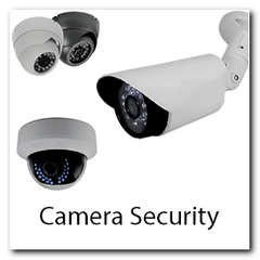 Camera Security CCTV