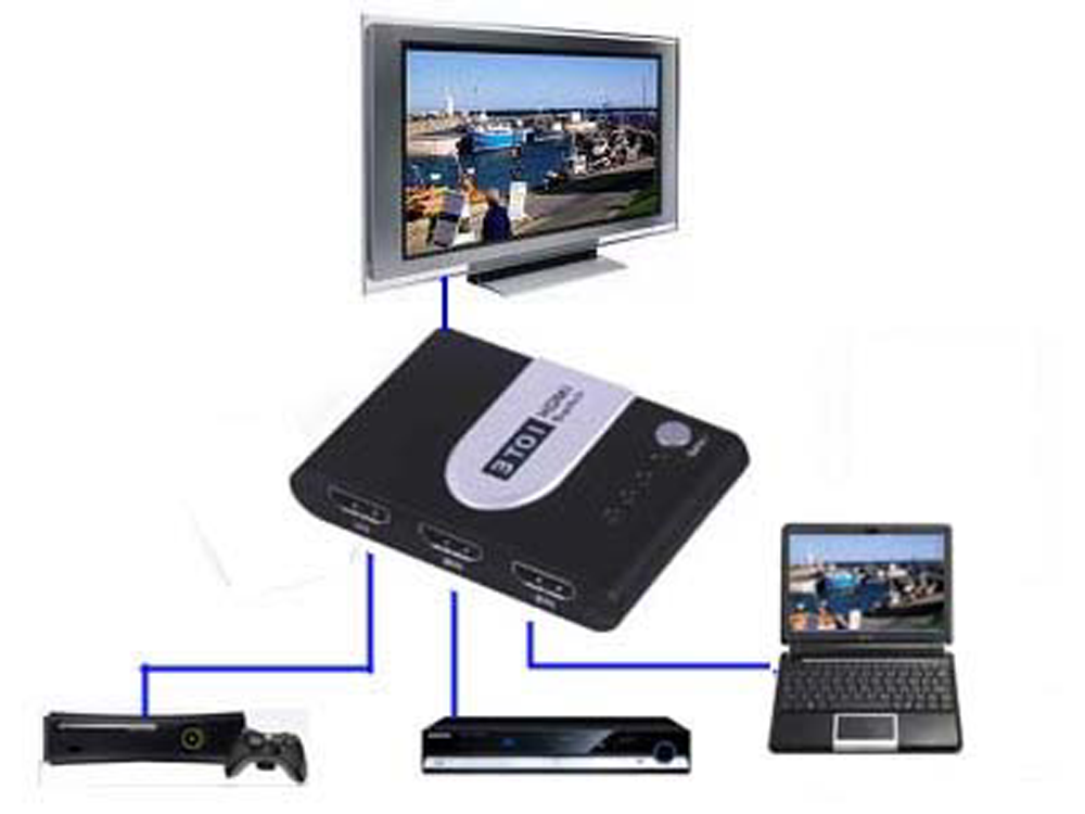 HDMI Power-Free Video Switch HVS-A3D-Home Theater & Audio-Various-Jayso Electronics