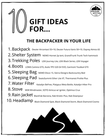 Backpacker's gift guide
