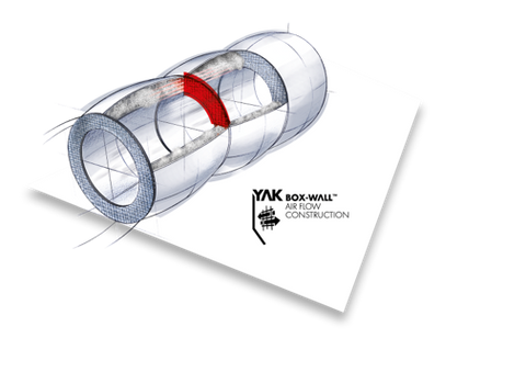 Yak Box Wall Diagram