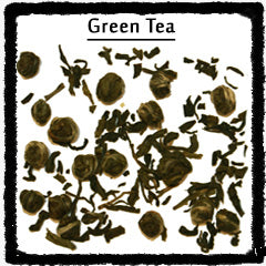 Types of Green Tea Leaves