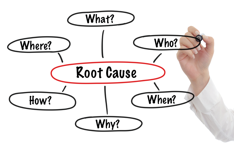 Root Cause Analysis Workshop - 1 Day