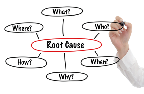 Root Cause Analysis Workshop - 1 Day (Up to 16 People)