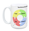 TDD Cycle Mug