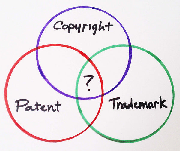 the difference between a patent copyright and trademark the savvy instapreneur small business