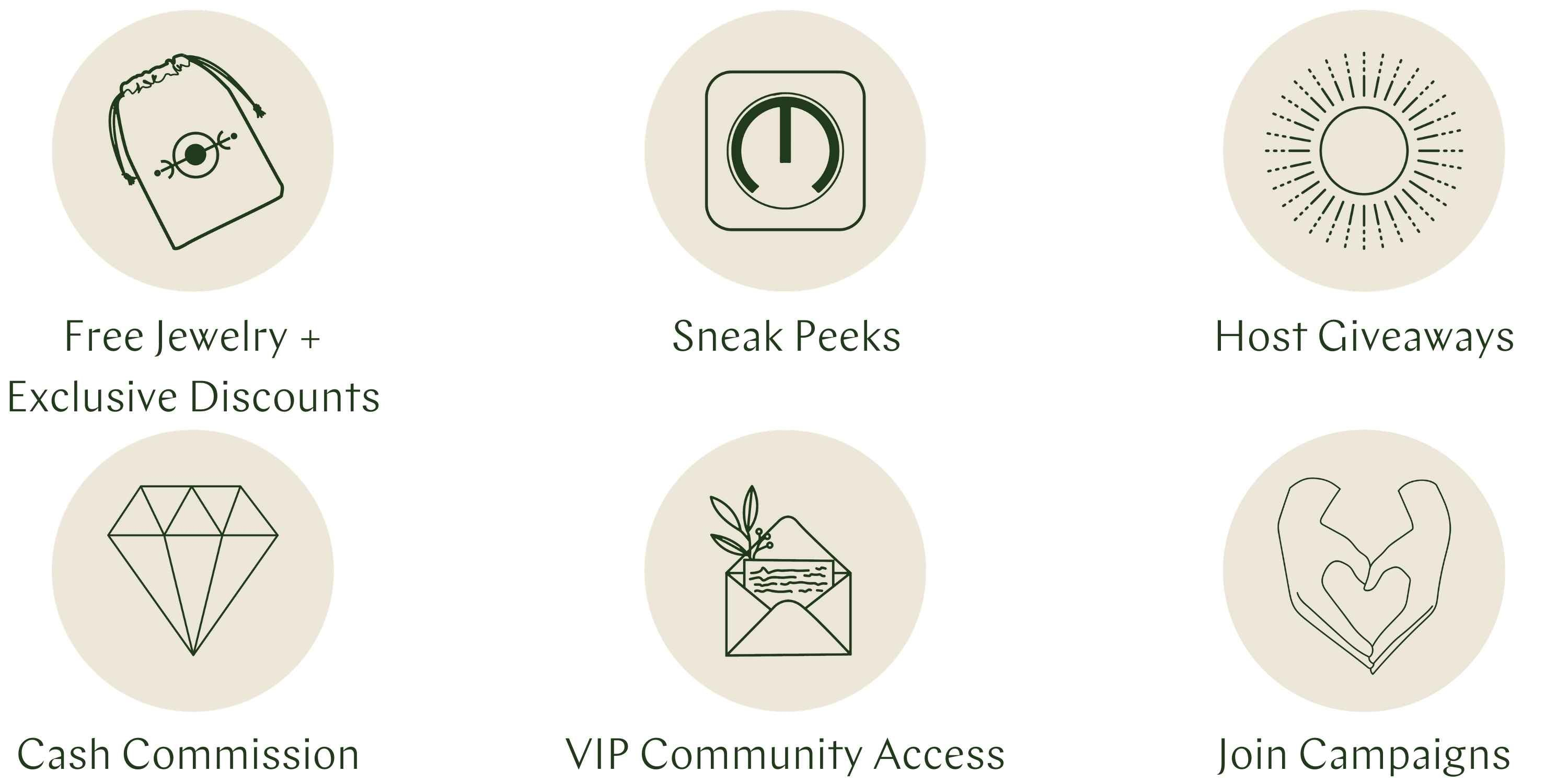 Image of perks of being part of MantraBand MantraFam Influencer Program, free jewelry, discount codes, sneak peeks, host giveaways, cash commission, vip community rewards, and join campaigns