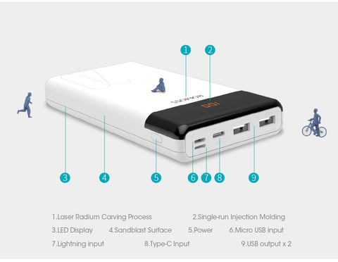 Power Bank Dual USB External Battery With LED Display Fast Portable Charger For Phones Tablet Xiaomi