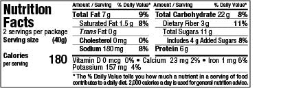 Nutrition Facts MicroBiome Bar 80g - p-nutty cranberry, amaranth & oats with 4 prebiotics