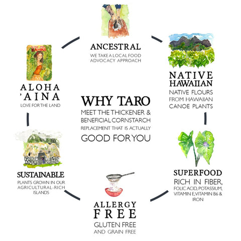 Voyaging Foods - Why Taro