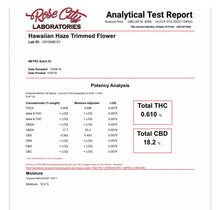 Load image into Gallery viewer, [Sold Out] Hawaiian Haze -18.2% CBD, Fruity Haze, Hybrid, Anytime, Outdoor Grown