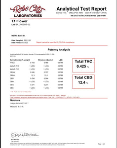 T1 - 12.4% CBD, 1.296% Total Terpenes, Fruity, Floral, Orange, Indica, Rest, Clones - SOLD OUT CONTACT US FOR AVAILABLE CLONES