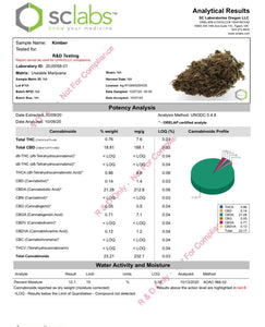 Kimber Kush - 18.81% CBD, Smokey Gas, Sativa, Energize, Outdoor Grown