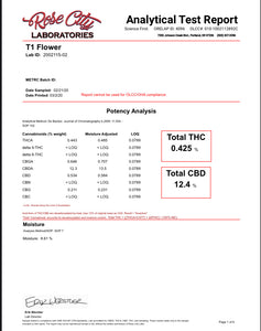 T1 CBD Hemp Cigarettes - 12.4% CBD, 1.296% Total Terpenes, Fruity, Floral, Orange, Indica, Rest, Indoor Grown