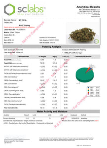 [NEW] Bast - 12.36% CBD, Candy, Grapes, Sativa, Anytime, Outdoor Grown