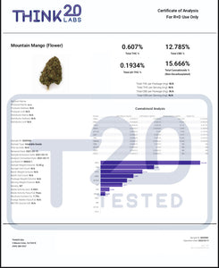 Mountain Mango - 12.875% CBD, Mango & Diesel, Indica, Chillax, Outdoor Grown