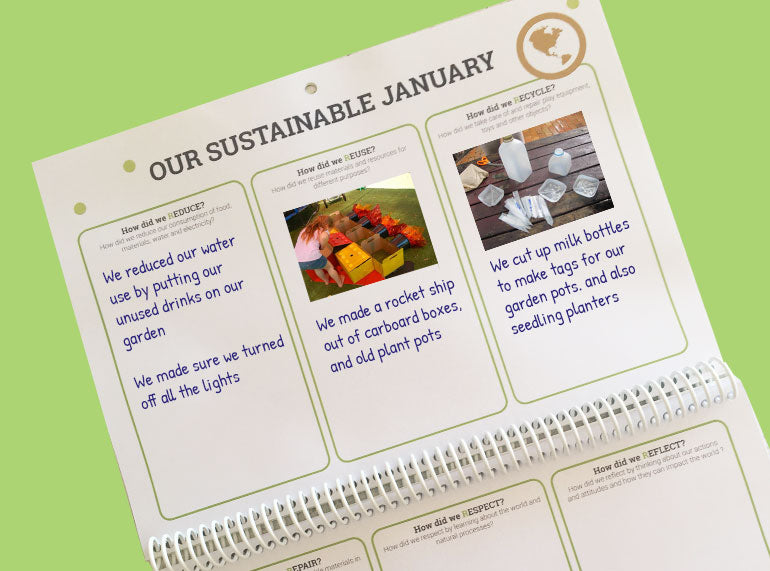 Our Sustainable Year 2020 Wall Calendar - Butler Creative Childcare Resources New Zealand