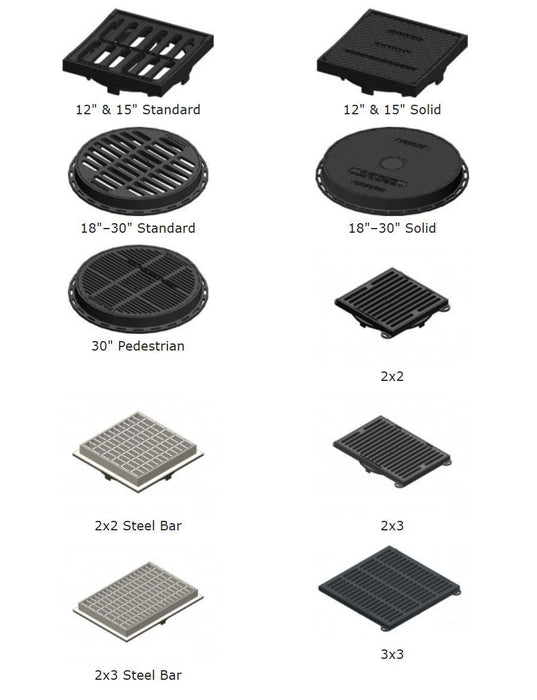 Optional Nyloplast Road and Highway Grates