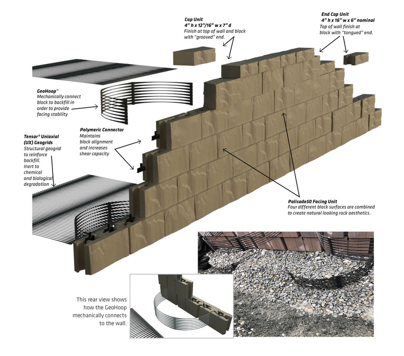 Tensar Uniaxial Geogrid in Palisade 50 Wall System diagram