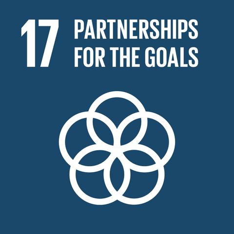 Global Goal 17 Kattegat and Vain Dane Athletic partnership