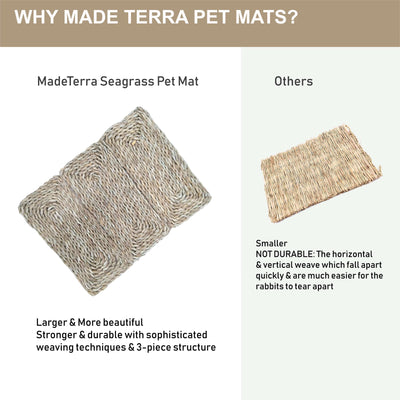 Made Terra Pet Mat Seagrass Pet Mats & Balls for Small Pet | Protect Paws from Wire Cage (2 Mats + 2 Balls)