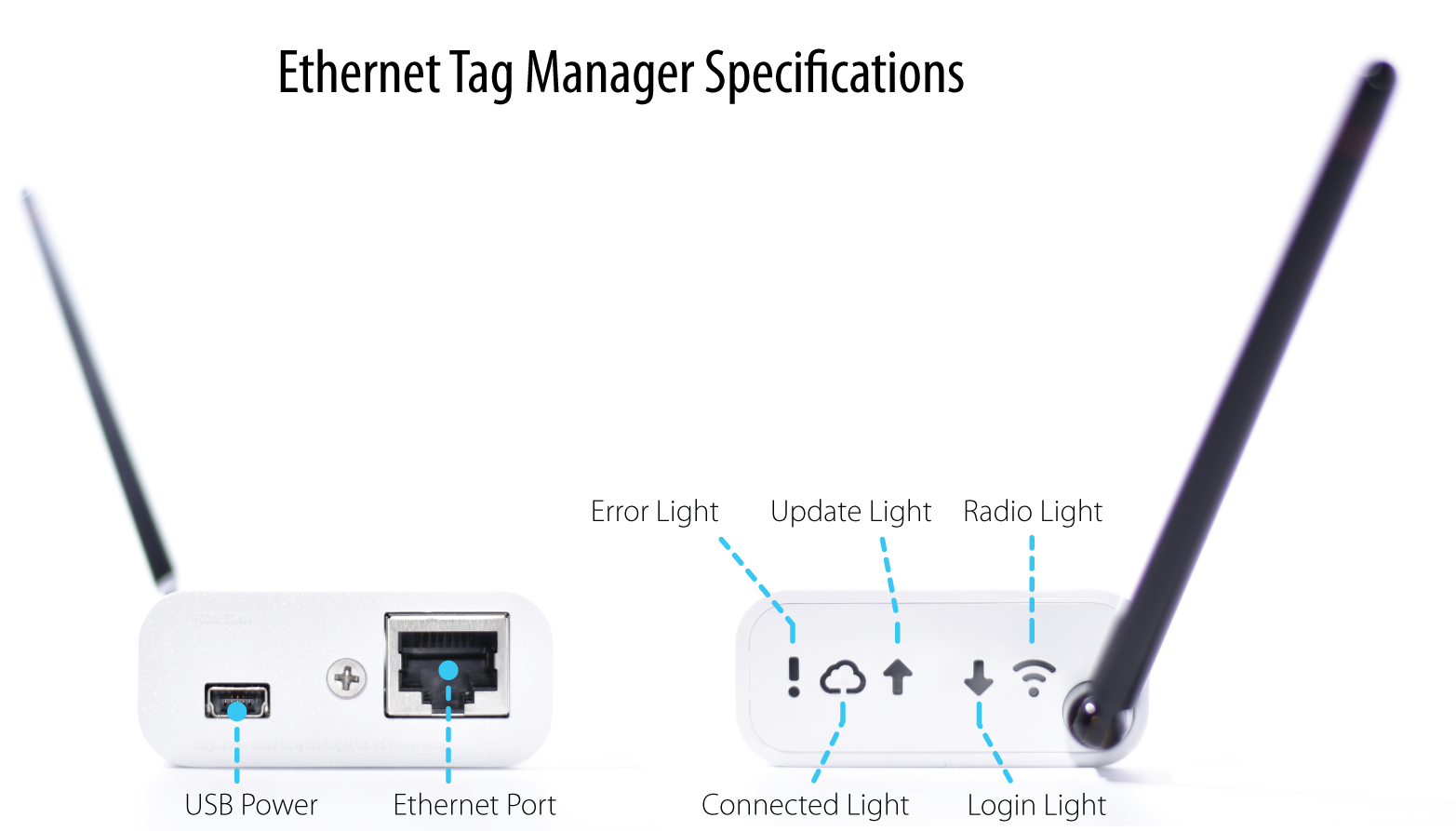 Ethernet Tag Manager | Wireless Sensor Tags