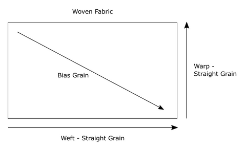 Grain Lines on Fabric