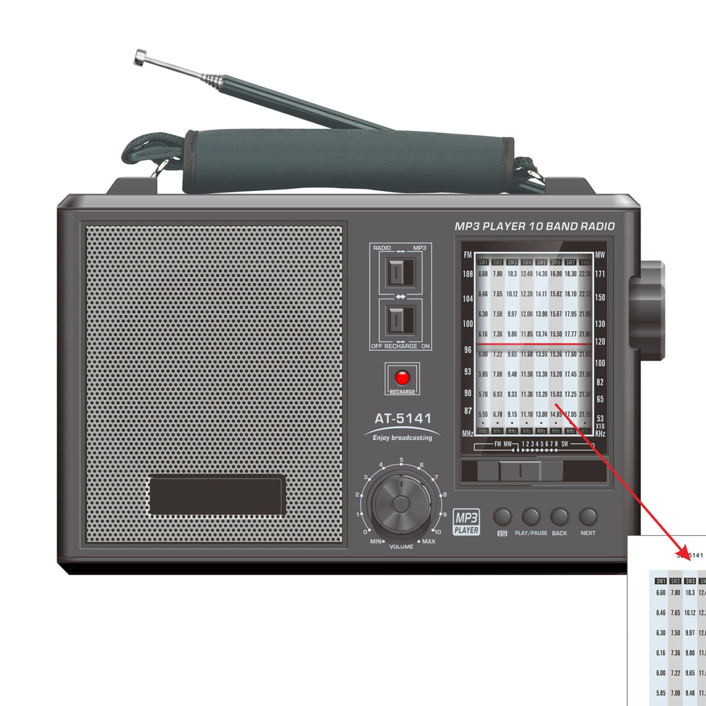 Portable 10 Band Radio FM MW SW 1-6 SD USB MP3 Input (Model: R5141)