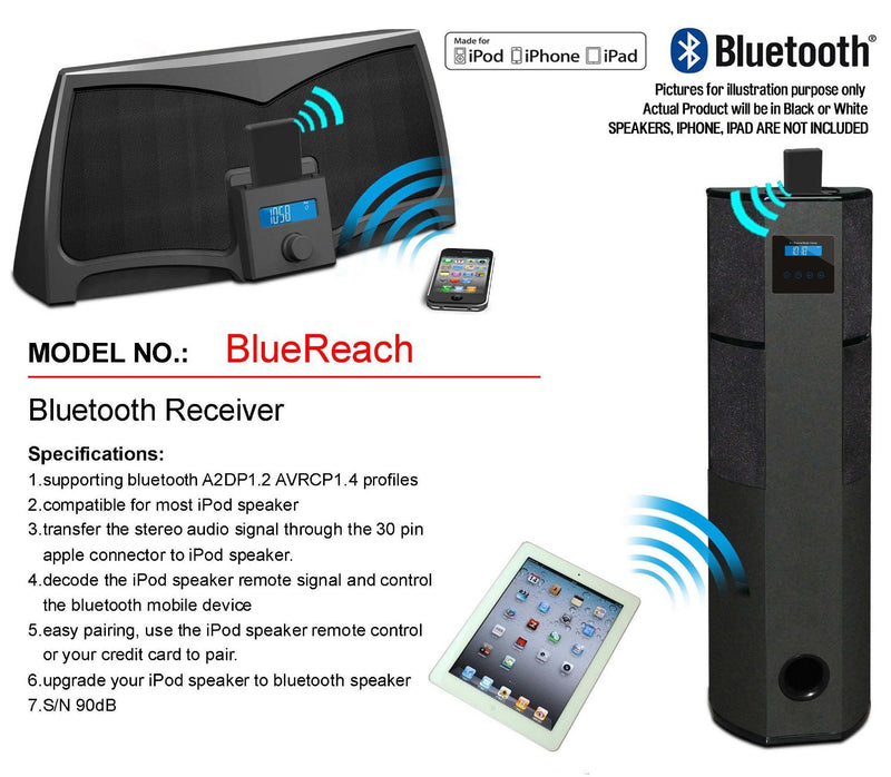 BLUETOOTH 2.1 WIRELESS Receiver with 3.5mm Aduio AUX OUT Adapter Converter A2DP 1.2 AVRCP 1.4 for Apple 30-Pin Docking Station Speaker