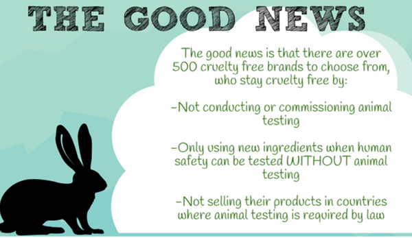 animal testing good for mankind or violation of rights This table provides a summary of the significant animal law cases conspired in violation of 42 usc animal rights organizations sued the department of.