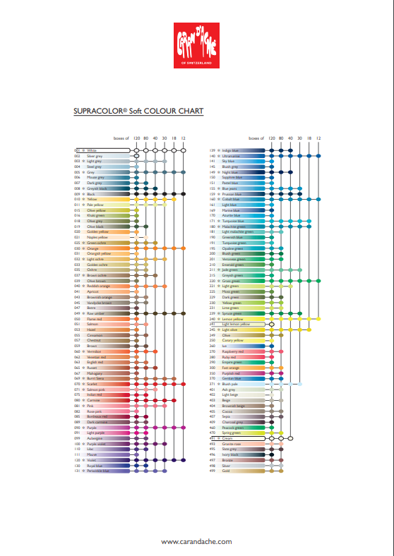 Caran d'Ache Supracolor Watercolor Pencils Color Chart