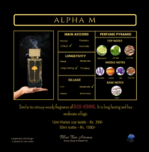 Alpha M Eau De Parfum - Pack of 10