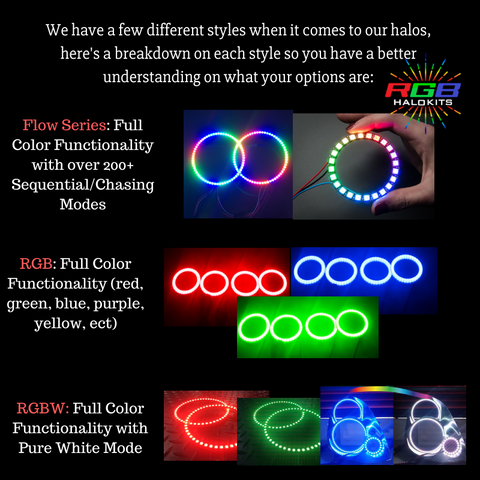 difference between, rgb, rgbw, flow series