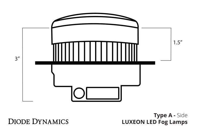 Diode Dynamics Fog Lamps Diode Dynamics LUXEON LED Fog Lamps (Type A)