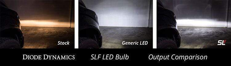 Diode Dynamics Foglight Diode Dynamics 9006 SLF LED Bulbs