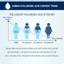 Load image into Gallery viewer, Dr.Rashel Youth Revitalizing Hyaluronic Acid Wather-Iinfused Face Serum 40g