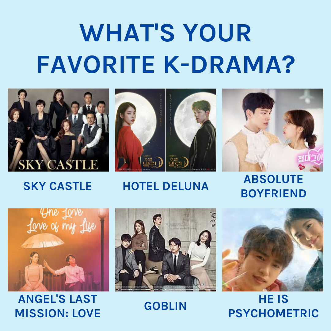 k-drama bingfo he is psychometric goblin angel's last mission love absolute boyfriend hotel deluna sky castle