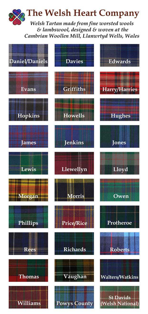 Welsh Tartan Find You Surname Tartan The Welsh Gift Shop