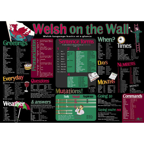 Poster - Learning Welsh - Welsh on the Wall
