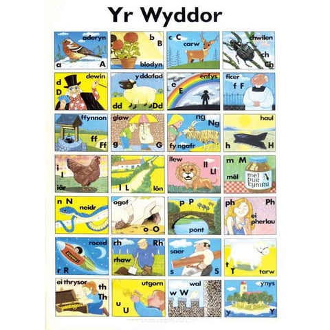 Poster - Yr Wyddor - Welsh Alphabet - Pictures-The Welsh Gift Shop