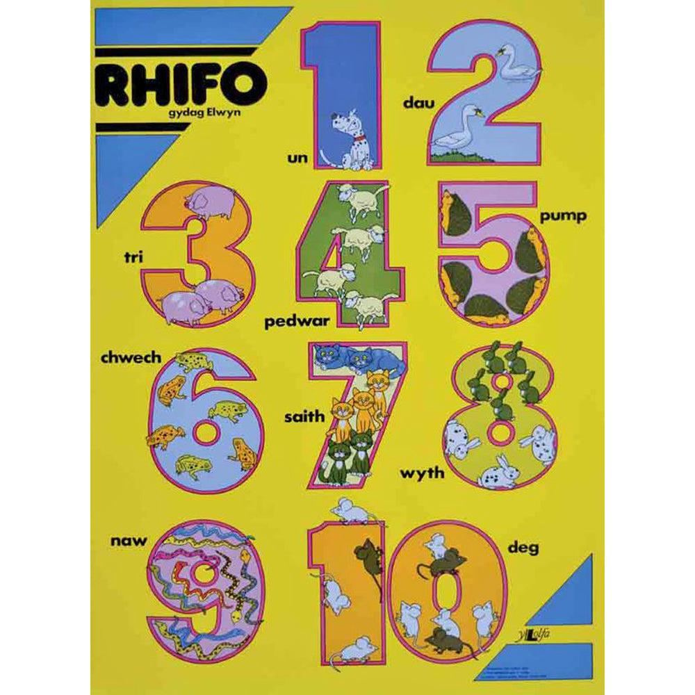 Poster - Rhifo - Welsh Numbers - Pictures-The Welsh Gift Shop