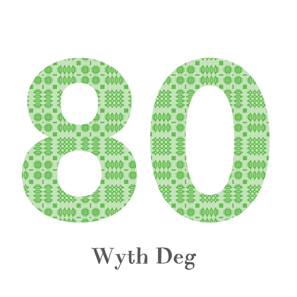 Card - Birthday / Anniversary - Wyth Deg - 80-The Welsh Gift Shop